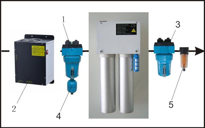 YS-1 Minitype Desiccant Air Dryer
